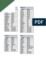 Additional voice list
