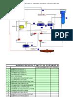 Diagrama de Flotación de Naica..xls