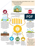 SDG7 one page summary.pdf
