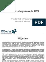 principaisdiagramasda UML.pptx
