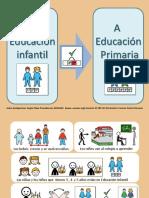 Funciones Ejecutivas Paso de Educacion Infantil a Educacion Primaria
