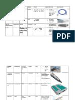 Caracteristicas de Patch Panel Panel De