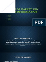 Types of Market and Price Determinaton