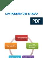 02. LOS PODERES DEL ESTADO.pptx