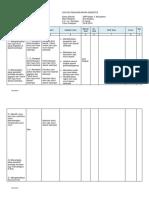 Format Kisi PAS Smtr 2018-2019
