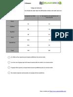 3f0f79 f7dde8 Peligrodeextincionactividad (1)