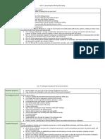 planning for instruction - ltp evidence