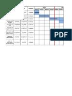 Diagrama de Gantt en Excel (1)