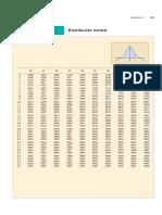 TABLA DE DISTRIBUCION NORMAL.pdf