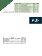 Comunicaciones - Cartas y Fechas de Aprobacion Por Sistema