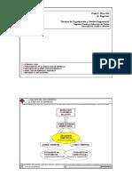 Fundamentos y Otros de La Direccion de Empresas