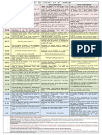 Tablas de críticos y pifias.pdf