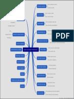 16-mapa-mental-Ideias-de-Nichos-Promissores.pdf