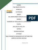Tabla Comparativa-herramientas de Software Para Diseño de Sistemas Digitales