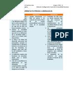 Control 2 - Sexualidad en la infancia y adolescencia.docx