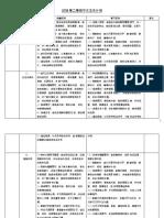 RPT_BC_T.2_.docx;filename= UTF-8''RPT BC (T.2).docx