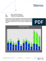 DPD 2018 3rd Quarter U-Visa Report