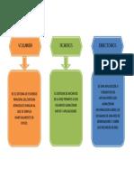 VOLUMEN FICHEROS DIRECTORIOS.pdf