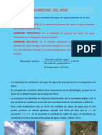 HUMEDAD RELATIVA.pdf