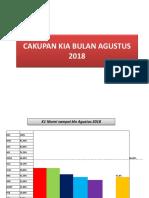 Presentas KIA 8 Agus 2018
