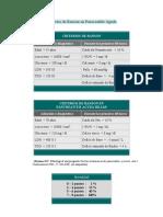 Criterios de Ranson en Pancreatitis Aguda 1