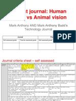 mark-anthony budds technology journal