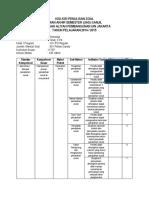 Kisi UAS Sosiologi Kelas XII IPS Semester Ganjil 2014