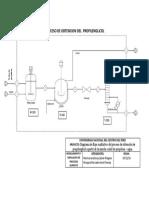 Diagrama de Flujo de Proceso de Producción de Propilenglicol