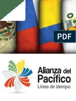 Linea de Tiempo Alianza Pacifico