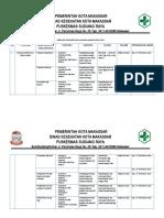 Rencana Pemantauan Layanan Klinis Poli Gigi
