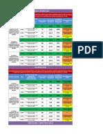 Plan Estrategico Para La Primera Fase Del Curso Del Prosimulador Enarm 2019 Vf1