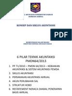 PPT STANDAR AKUNTANSI PEMERINTAH.pdf