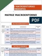 MACROENTORNO Y ANALSIIS INTERNO
