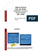 Sistema Electoral ERM 2018 Competencias JEE ODPE (1)