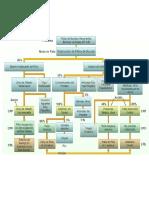Analisis de Falla de un componente.docx
