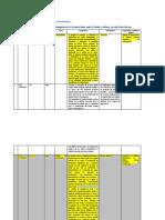 Matriz de Cumplimiento Ambiental Cambios de Servicios PA.docx