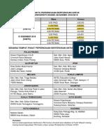 Jadual Dan Senarai Pusat Peperiksaan 2018-2019