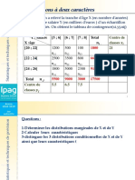 Chap IV- Distributions a 2 Caracteres Exercice d'Application