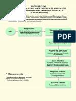 ECC for Initial Envi Exam Checklist.pdf
