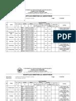 Rekapitulasi Uji Lab Lamongan 17.10.2018