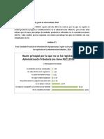 A Nivel Nacional.docx