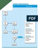 Reanimacion Neonatal 7a Edicion PDF