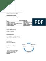 PROCTOLOGIA - Hemorroidas, fissura e abscessos