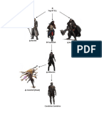 Hierarquia 2