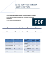 Analisis d Segun Moyers
