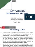 Tema 4- ESAVI.pptx
