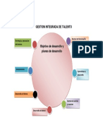 GESTION INTEGRADA DE TALENTO.docx