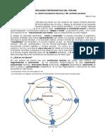 Teoria la ansiedad un recuerdo representado del trauma (4)-1.pdf