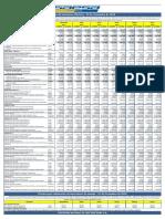 Tarifas de Suministro Eléctrico (Ds. VAD 5T_2018 PNP 7T_2017 FAPN 2T_2017)