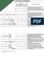 Tmx Cutting Tool Catalog 2013 Spanish (2)
